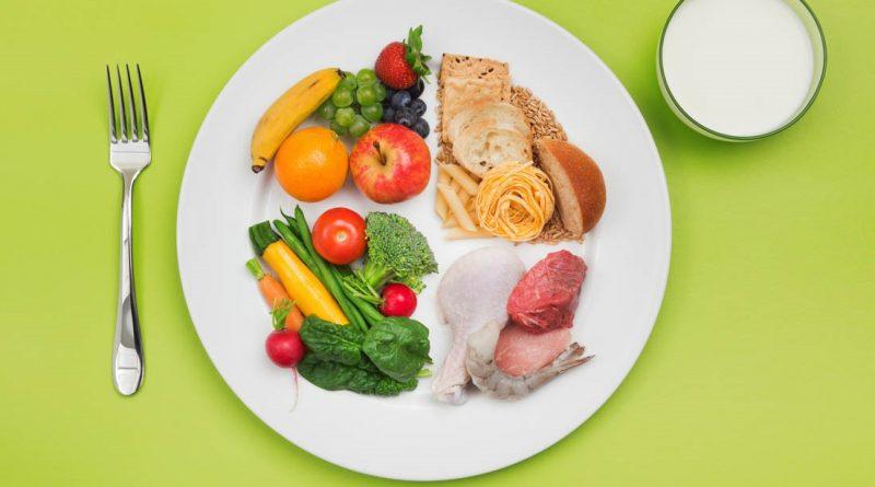 Rs-alirsyadsurabaya.co.id – ©ChooseMyPlate Healthy Food and Plate of USDA