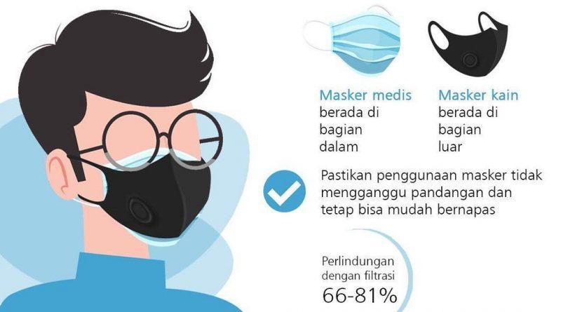 Rsalirsyadsurabaya.co.id – Coba Lakukan Cara Ini Agar Tak Sulit Bernapas Saat Pakai Masker Dobel